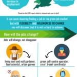 Green-Jobs-Movement-