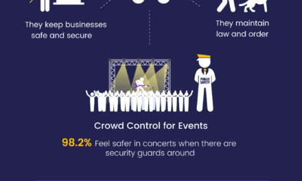 How Security Guards Deal with the Threats to Public Safety?