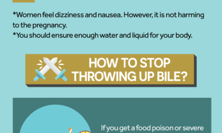 Throwing up bile: Causes, Treatments and Preventions