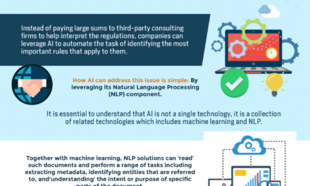 Revolutionizing Compliance in the Financial Industry Using Artificial Intelligence
