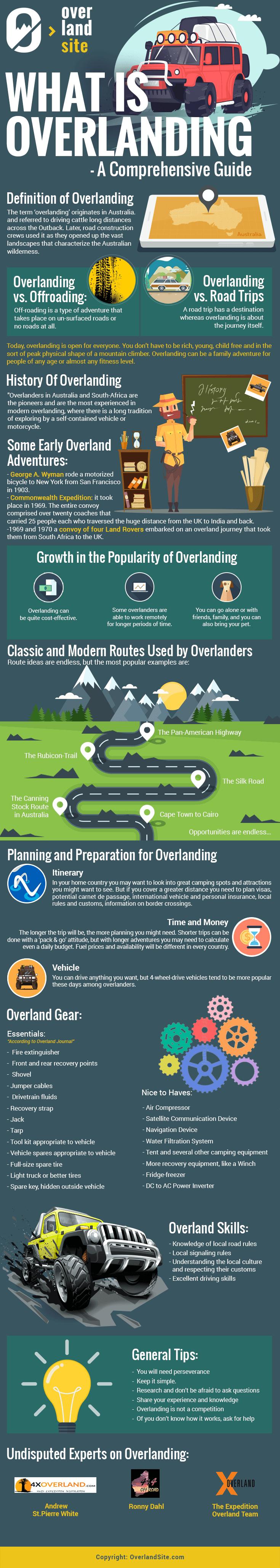What-Is-Overlanding