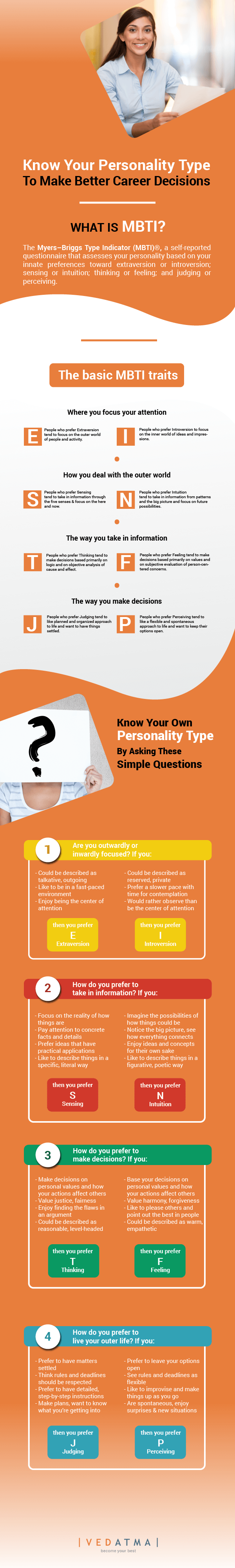 Know-Your-Personality-Type-To-Make-Better-Career-Decisions
