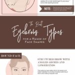 eyebrow-types-and-shapes