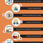 10-Reasons-to-Buy-All-of-Your-Kitchen-Appliances-on-Amazon