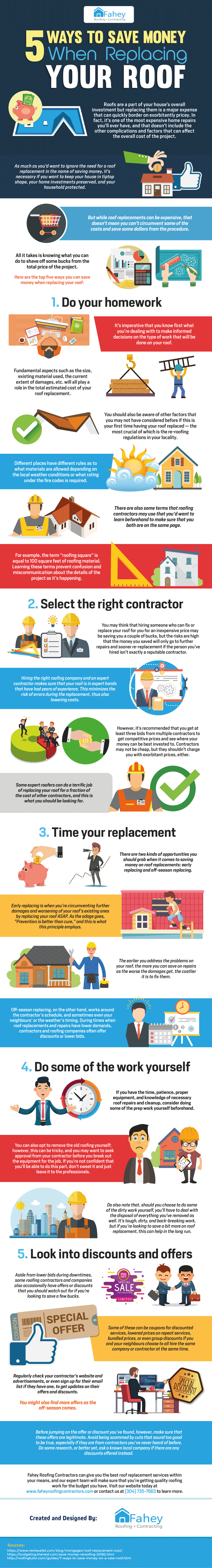 5-Ways-to-Save-Money-When-Replacing-Your-Roof