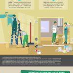 Common-DIY-Injuries