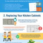 Kitchen-Cabinets-Should-we-Reface-Replace-or-Paint