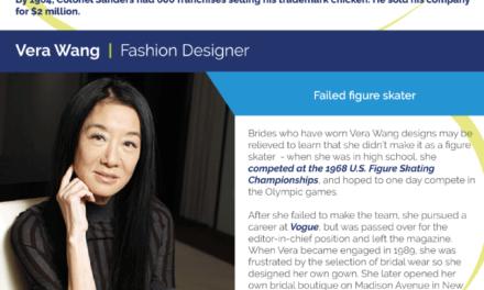 How 5 Famous Entrepreneurs Overcome Failure