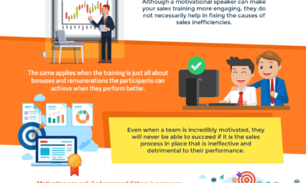Top 5 Reasons Why Sales Training Fails