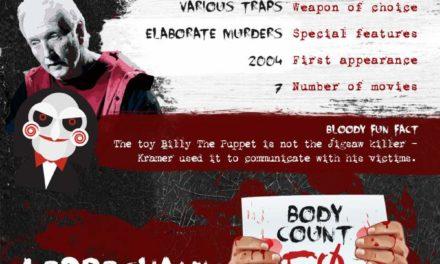 Top 10 Movie Serial Killers Body Count