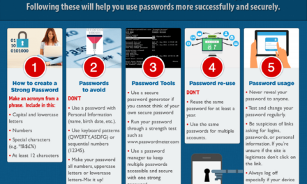 PDF Password Protection