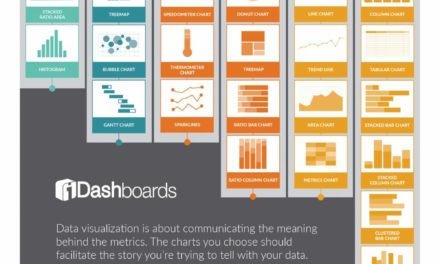 How to Choose the right Charts