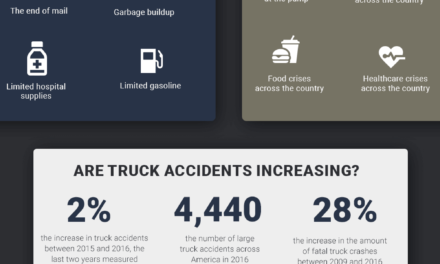 Why People Get Involve In Truck Accident