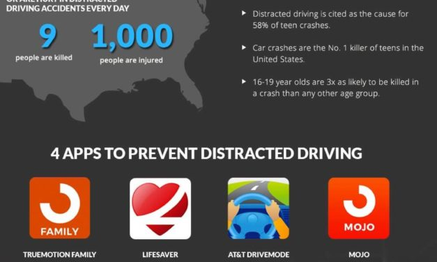 The Bad Effect of Distracted Driving