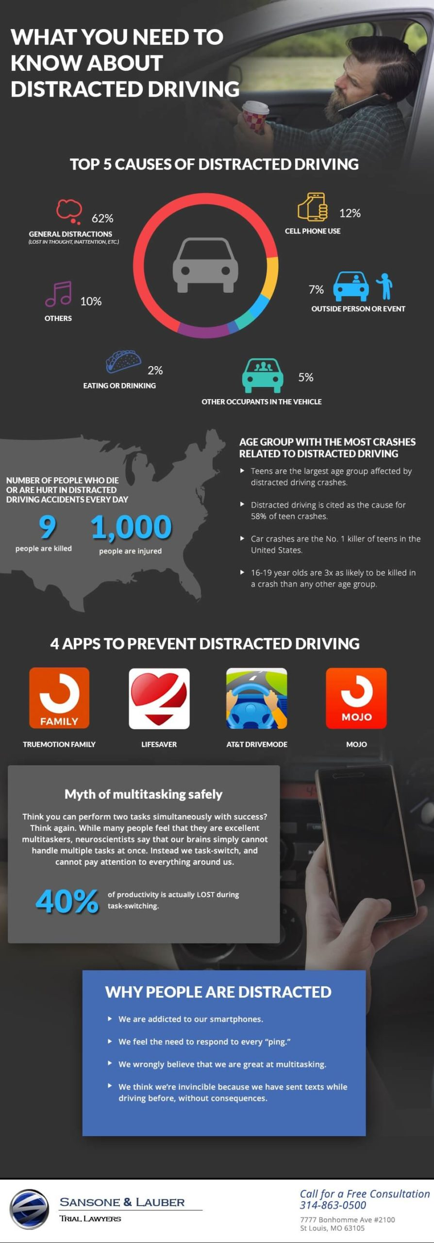 How-Distracted-Driving-Can-Change-Our-Lives-1
