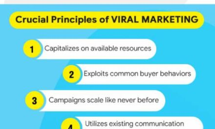 What is Viral Marketing and Why Does Your Business Need It?