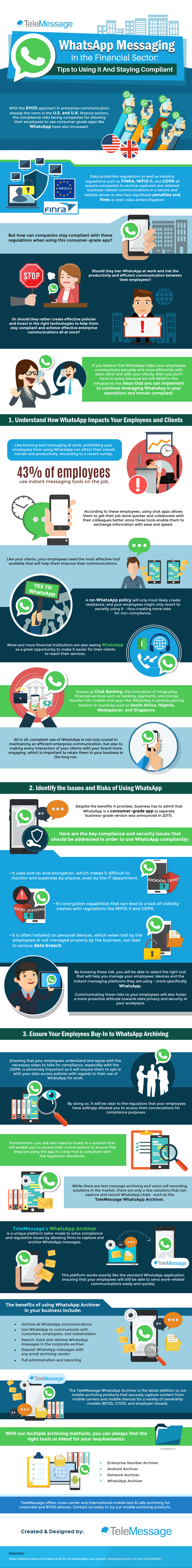 WhatsApp-Messaging-in-the-Financial-Sector