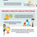 7-Tips-on-How-to-Survive-Business-Travel-During-the-Holidays