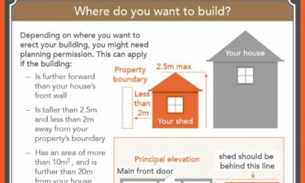 Do You Need Planning Permission For Your Garden Building