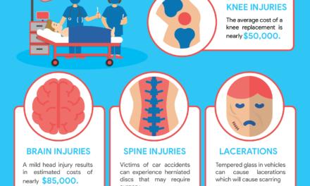 Surgeries Car Accident Injuries Florida