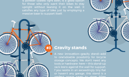 15 amazing options for bike storage inside and outside