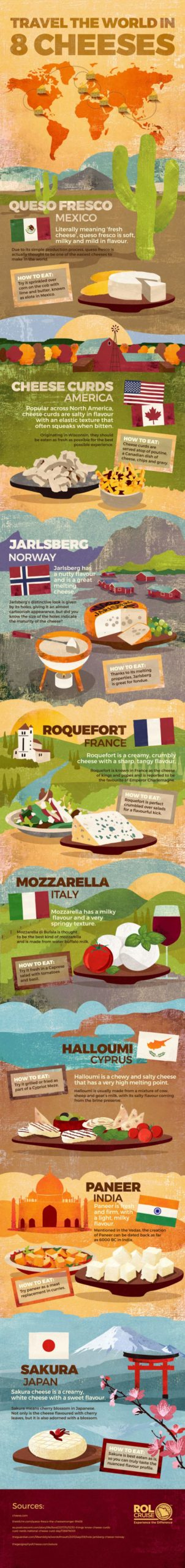 Travel-the-world-in-8-cheeses