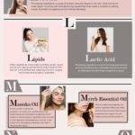 ABC-of-Natural-Beauty-Ingredients
