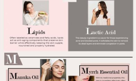 Super charged natural beauty ingredients from a to z