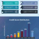 Building-a-Good-Credit-Score
