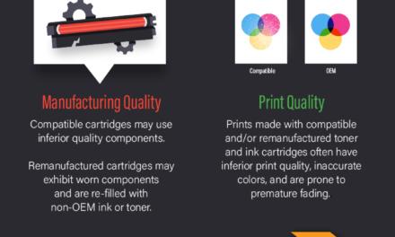 Toner Cartridges – Genuine OEM vs. Compatible vs. Remanufactured