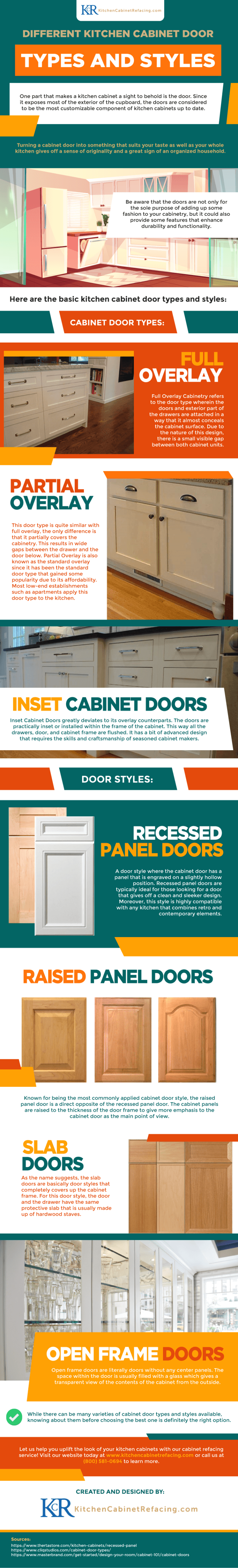 Different-Kitchen-Cabinet-Door-Types-and-Styles