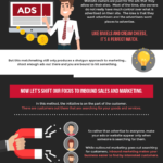 Online-Internet-Digital-Web-Marketing
