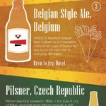 ultimate-guide-to-beer-around-the-world