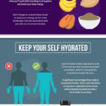 7-Easy-Health-and-Fitness-Tips-For-Business-Travellers