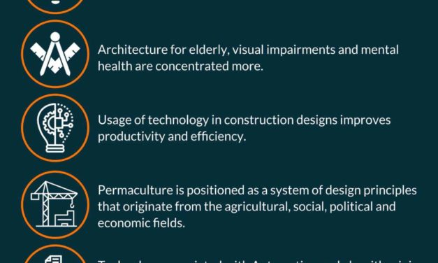 Unravelling The DNA Of Architectural Trends