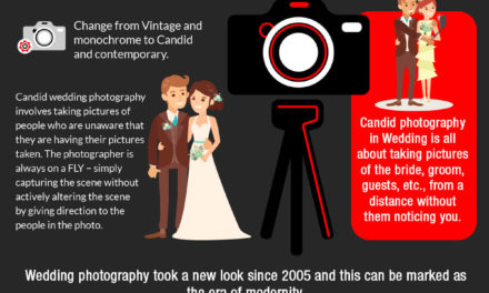 A Quick Glance Into Candid Photography