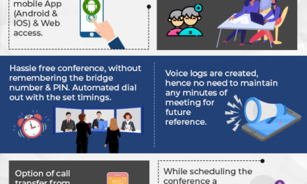 Conference Calling App Trends To Improve Your Conference Calls !