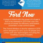 Ford-50-years