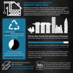 Stainless-Steel-Features-And-Facts