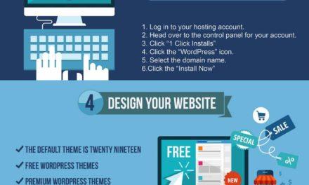 How To Build WordPress Websites