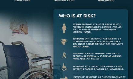 Risk of Sending The Elders To A Nursing Home