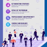 How-To-Create-a-Good-Marketing-Plan-for-2020