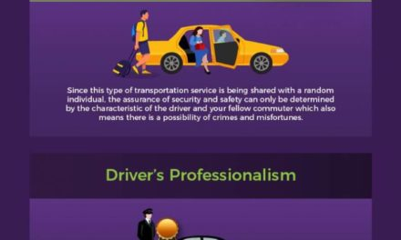 Luxury Chauffeur Service Vs. Ride-Sharing Services – What's the Difference?
