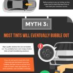 Top-6-car-window-tinting-myths-