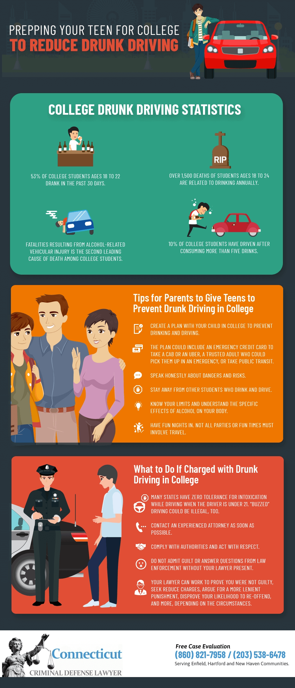 What-The-Students-Learn-About-Drunk-Driving