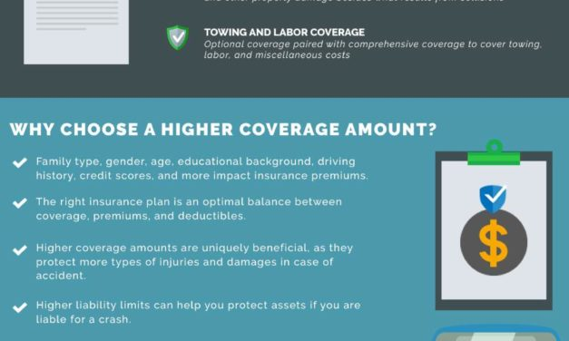 Why Higher Coverage of Vehicle Insurance Is Recommend by Most  Car Owners?