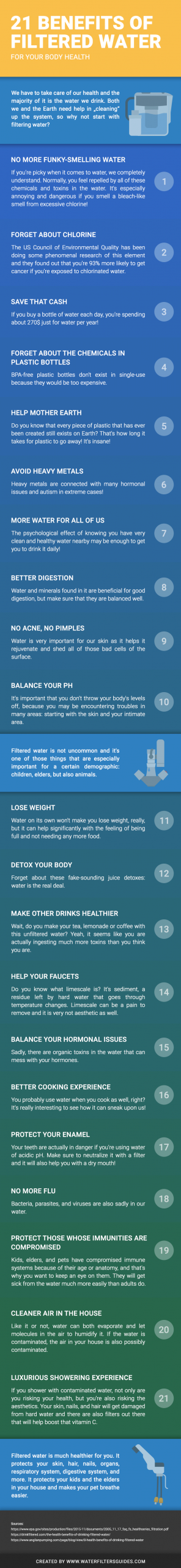 21-Benefits-Of-Filtered-Water-scaled