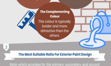 Amazing Paint Colours for Your Brick Exterior Walls