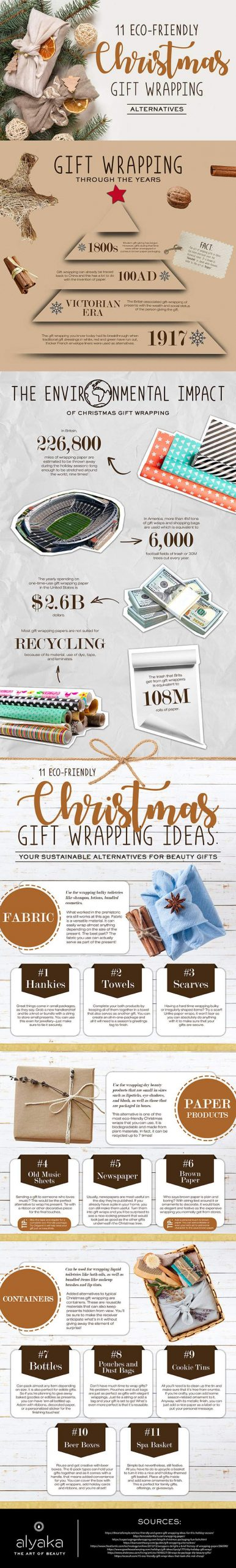 Eco-Friendly-Christmas-Gift-Wrapping-Alternatives-scaled