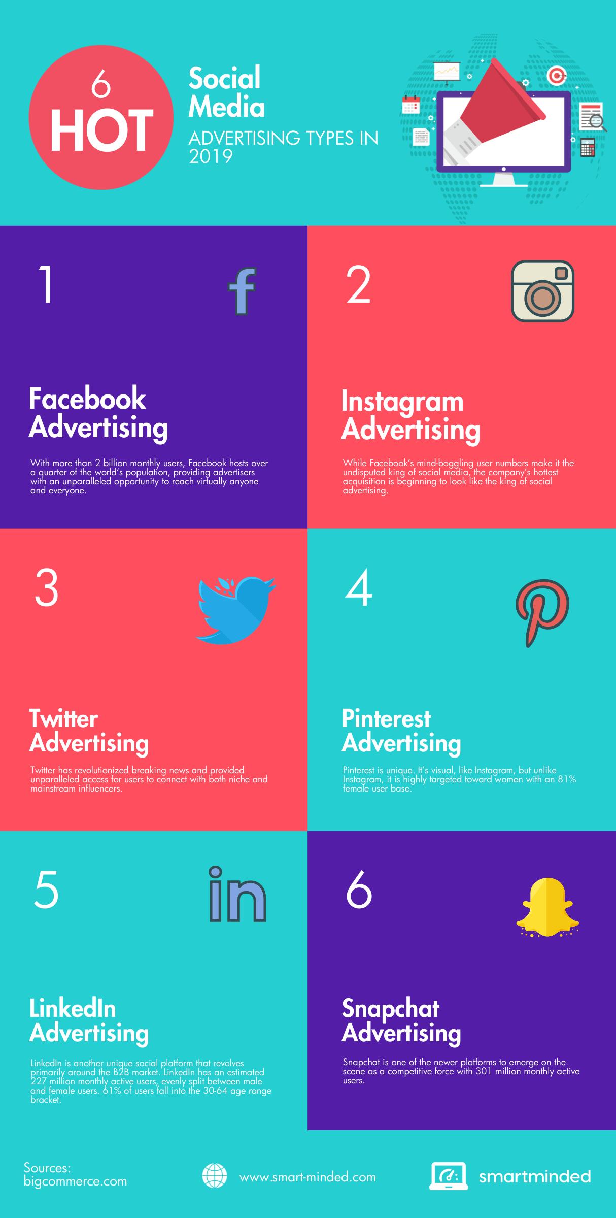 Top-Social-Media-Ad-Channels-2019